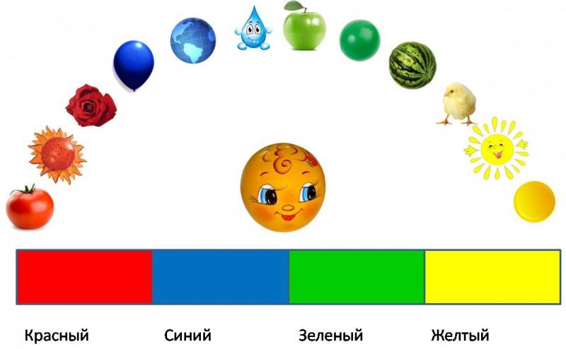 Колобок все цвета