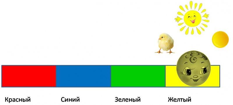 Колобок желтый