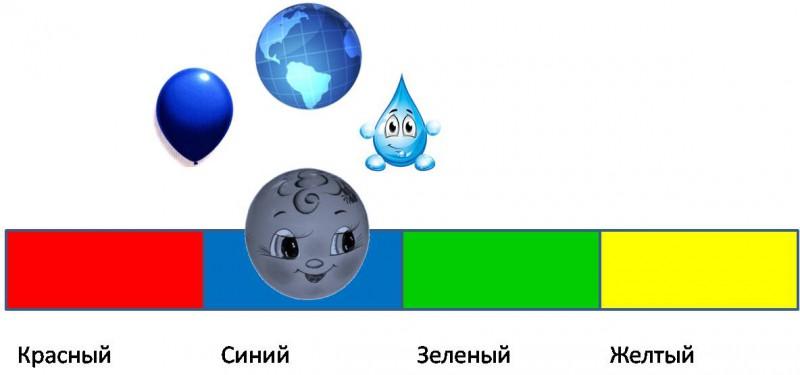 Колобок синий