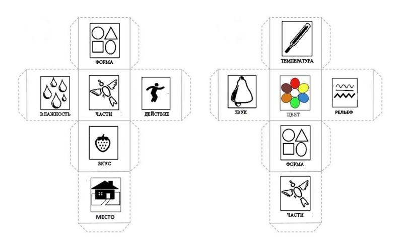 Кубики признаков