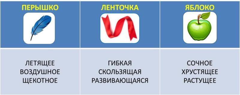 МФО-автобус